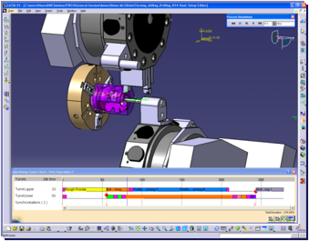 CATIA V5 NCI Training