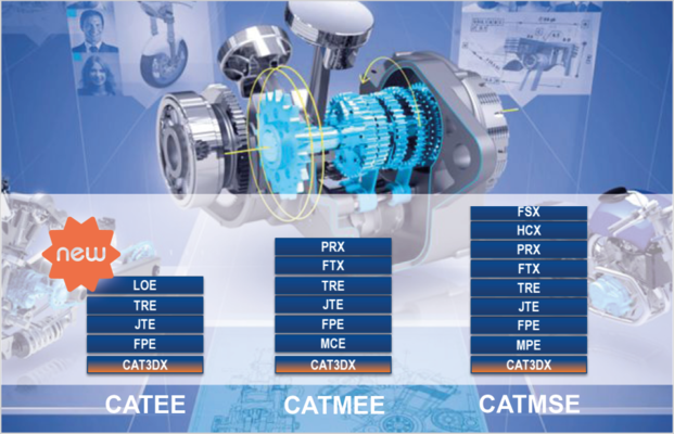 CATIA CATEE Engineer Excellence